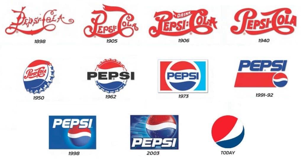 Storie di successo: il marketing di Pepsi