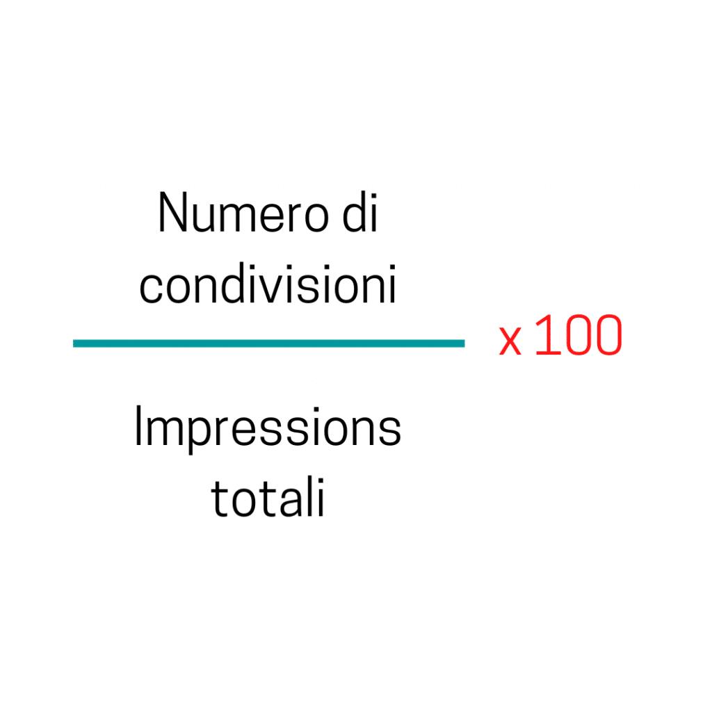 metriche dei social, virality rate