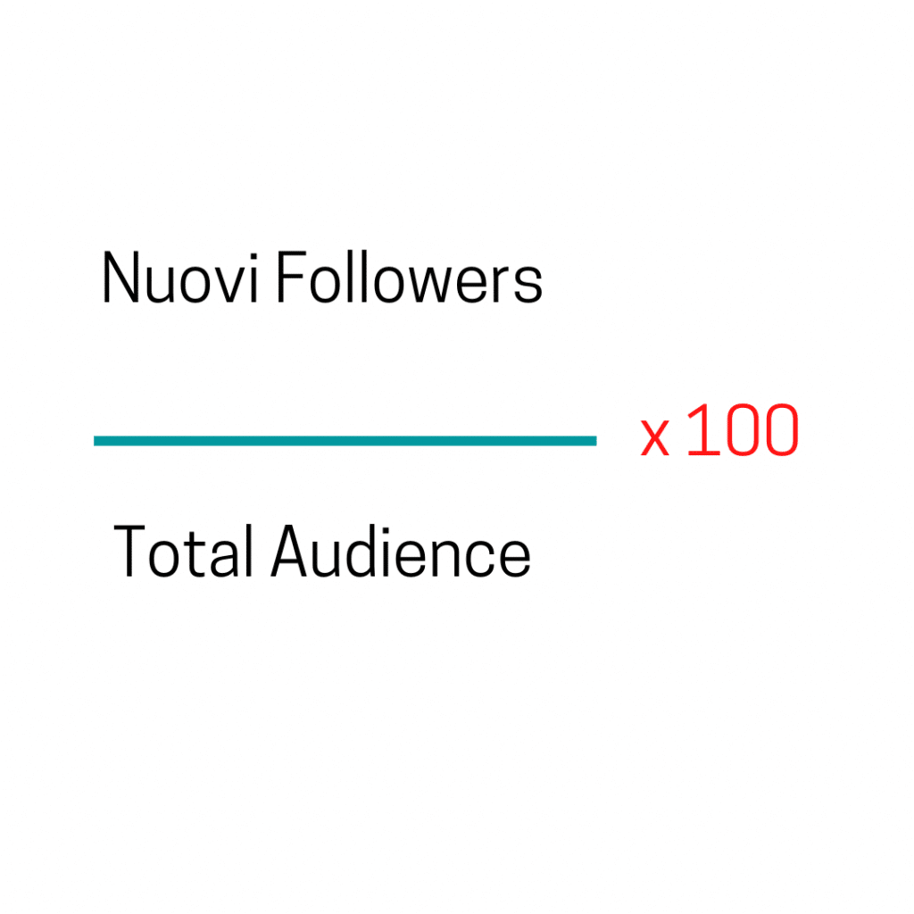 audience growth rate