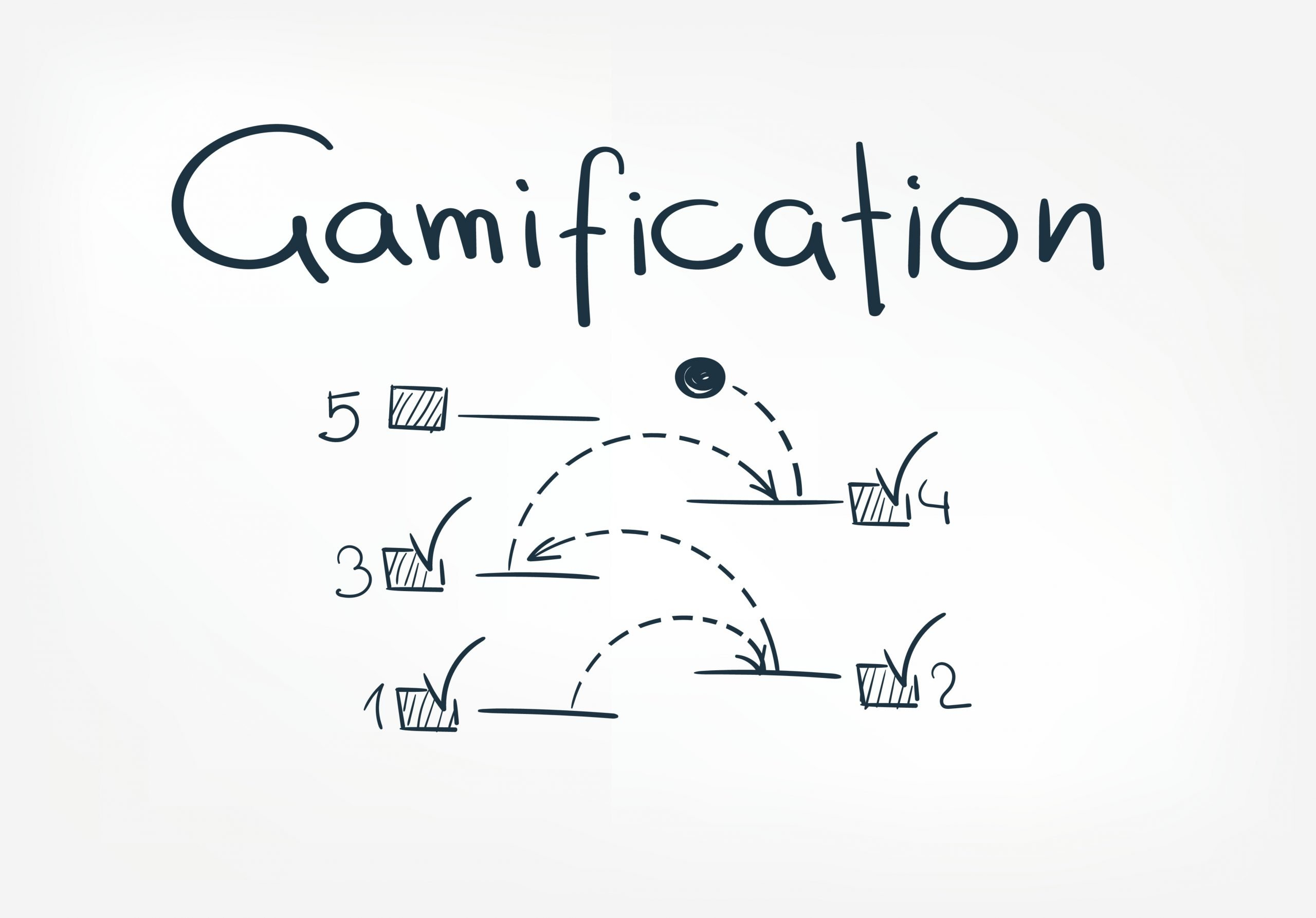 Che cos'è la Gamification