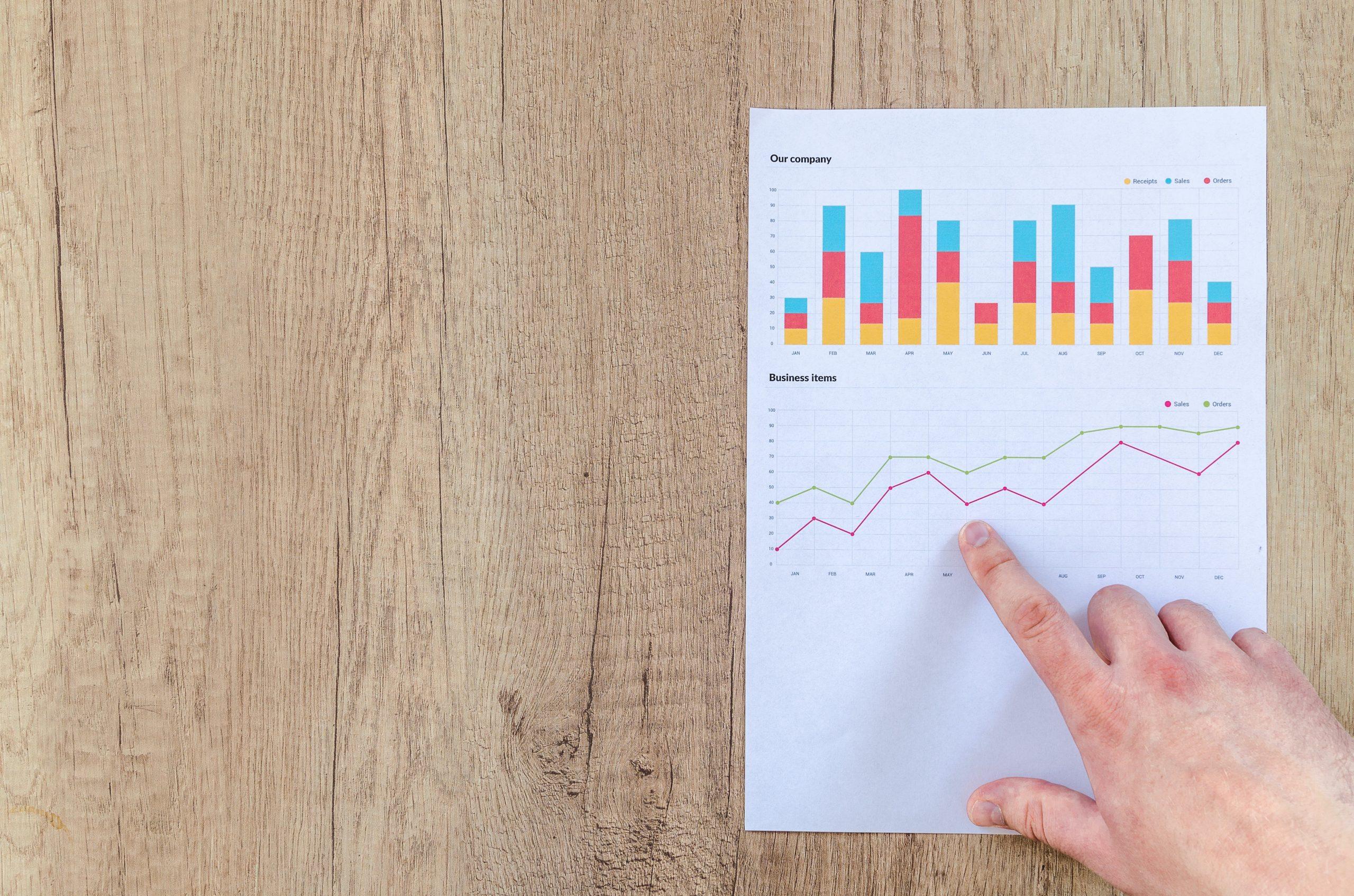 Quali metriche da utilizzare per un report social